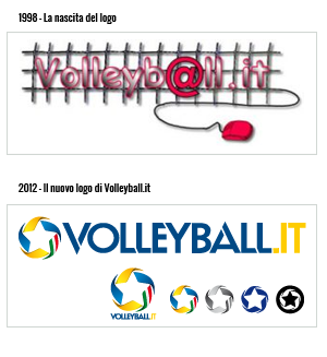 Volleyball.it - storia