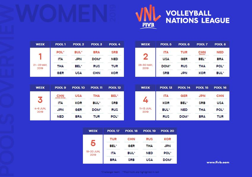 Mondiali Pallavolo Maschile 2020 Calendario.Volleyball Nations League F Il Calendario 2019 2 Tappe In