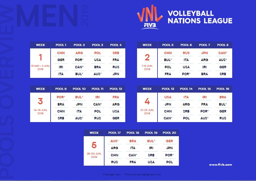 Calendario Europei Under 21 2020.Volleyball Nations League Il Calendario Maschile 2019 Una